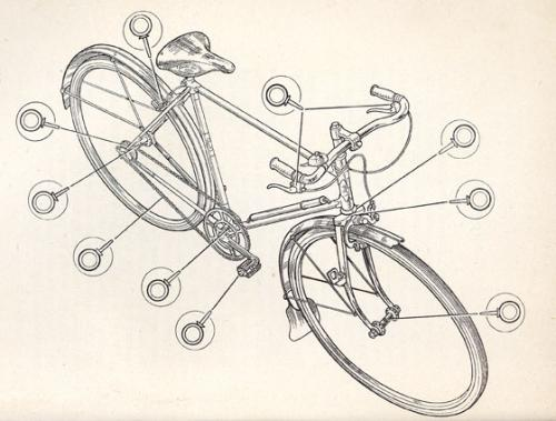 bicycle lubrication